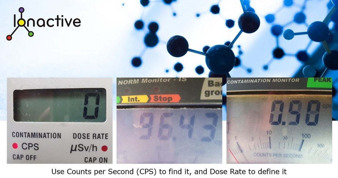 Use Counts per Second (CPS) to find it, and Dose Rate to define it